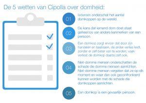 domheid en de 5 wetten van Cipolla