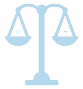 Een weegschaal met de goede en minder goede bijeffecten van een assessment