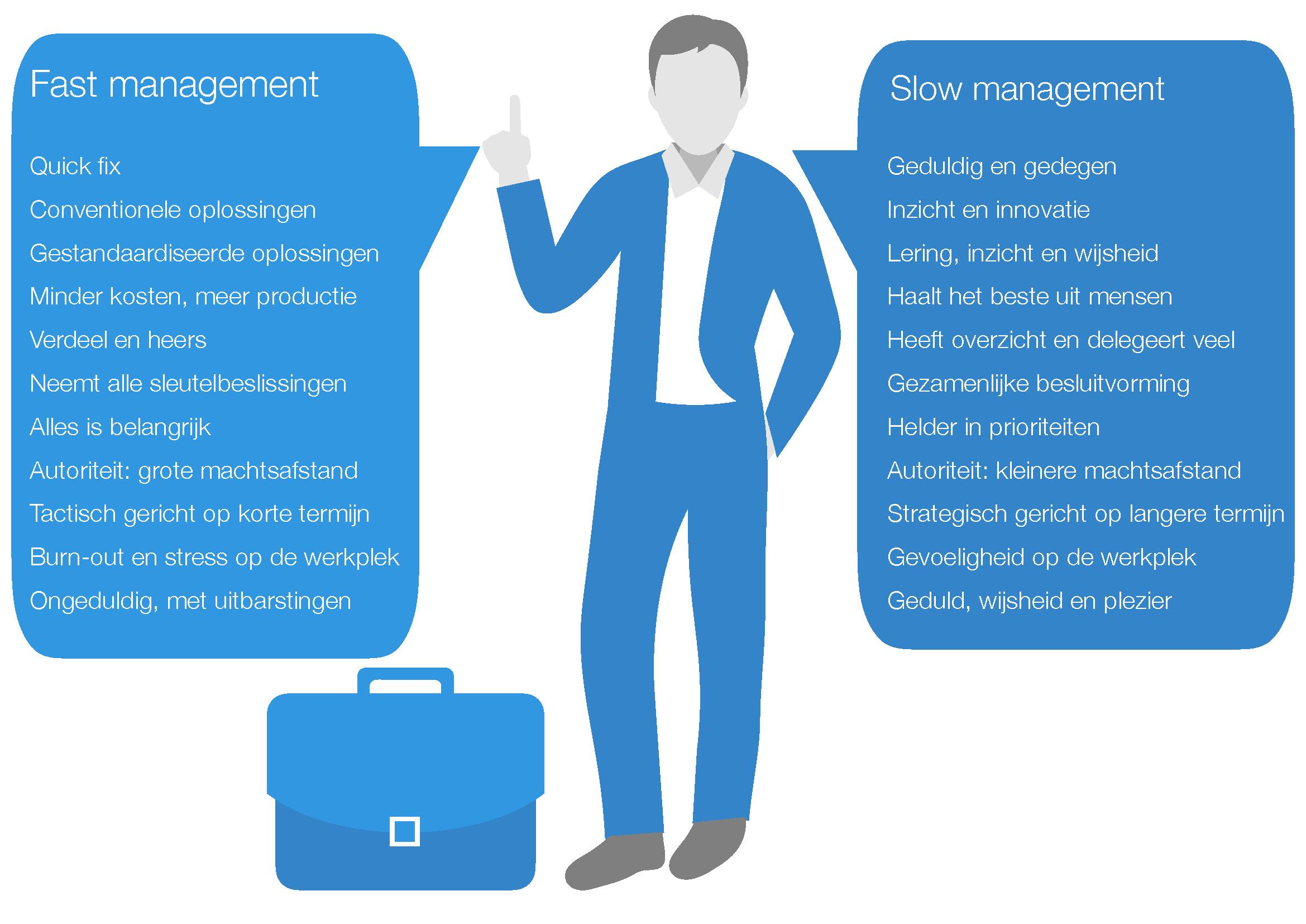 De kenmerken van slow management en fast management op een rij