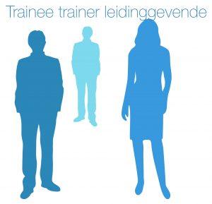 3 rollen, de trainee, de trainer en de leider, van wie de rol vaak wordt onderschat