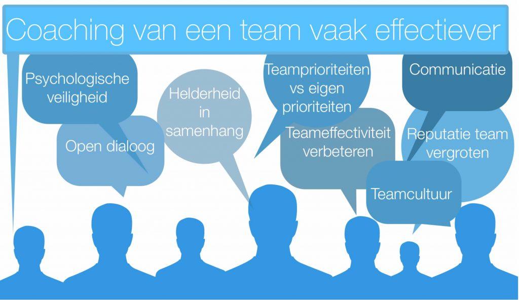 Teamcoaching voordelen