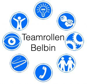 Teamrollen Belbin