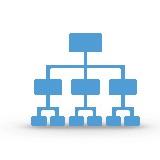 Organigram bij vraag 9 teamtest